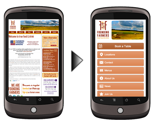 Founding Farmers Restaurant Mobile Website